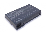 HP F2019 Laptop Battery Replacement
